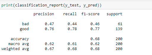 can i learn machine learning without python
