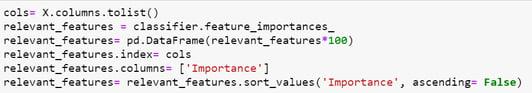 Feature importance decision tree Python